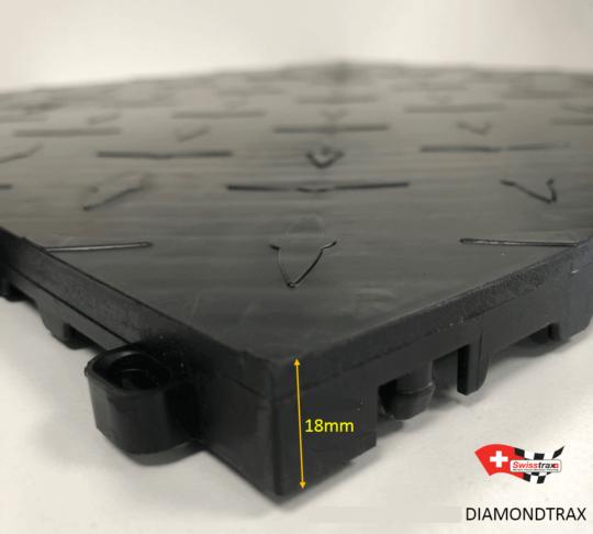 Diamondtrax 18mm